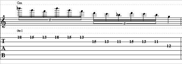 Pentatonic Lick in the key of G – Easy Guitar Lesson on Pentatonic Licks
