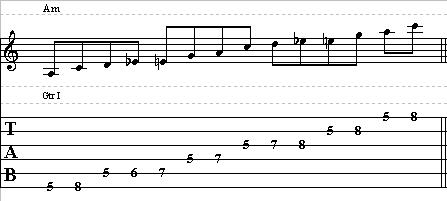 Acoustic Guitar Lesson on Blues Scale