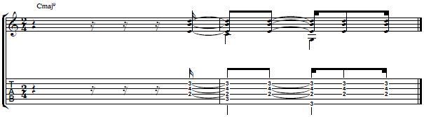 Basic Samba Rhythm For Guitar - Easy Rhythm Guitar Lesson