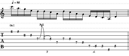 Easy Blues Lick of the Day – Electric Guitar Lesson on Pentatonic Licks