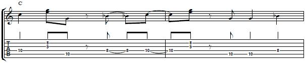 Learn How to Play `Montuno´ on Guitar -  Guitar Lesson on Latin Rhythms