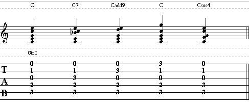 Rhythm Guitar Lesson on Chord Embellishment