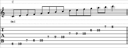 Theory Guitar Lesson on Scales – How to Play Guitar Scales