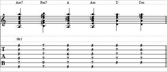 Beginner Guitar Lesson on Barre Chords – How to Play Barre Chords on Guitar