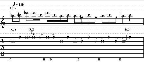Blues Pentatonic Lick in C# Minor – Blues Guitar Lesson on Pentatonic Licks