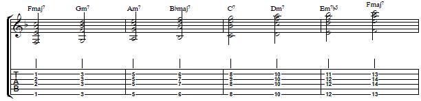 Cool Guitar Chord Exercise Using the Thumb - Rhythm Guitar Lesson