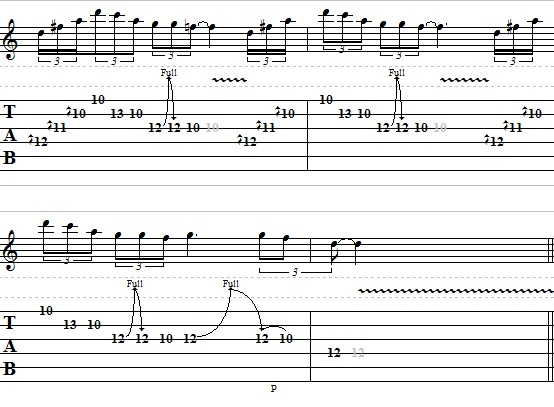 Easy Guitar Lick in the Style of Jimi Hendrix