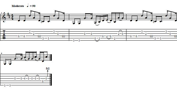 "How to Play the Intro From ""Sweet Home Alabama"" by Lynyrd Skynyrd"