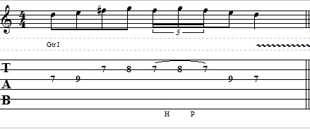 Easy Guitar Lick with Legato – Lead Guitar Lesson on Melodic Licks