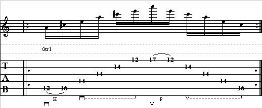 How to Play Sweep Arpeggios on Guitar – Lead Guitar Lesson on Sweep Picking Arpeggios