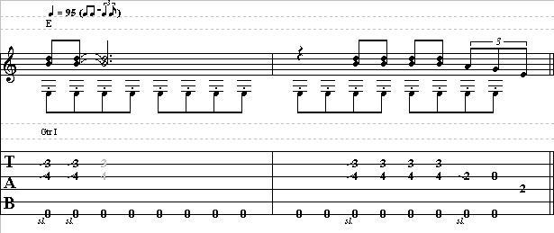Acoustic Blues Guitar Lesson – Easy Blues Shuffle Riff on Acoustic Guitar