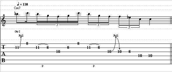 Blues Guitar Lick in the Key of C – Lead Guitar Lesson on Blues Pentatonic Licks