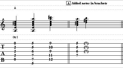Cool Chordal Idea to Play on Guitar – Rhythm Guitar Lesson