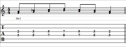 Cool Guitar Riff with Double Stops -- Learn to Play Harmonized Guitar Riffs on Guitar