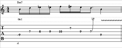 Lead Guitar Lesson on Chromatic Licks – Learn to Play Chromatic Licks on Guitar part 3