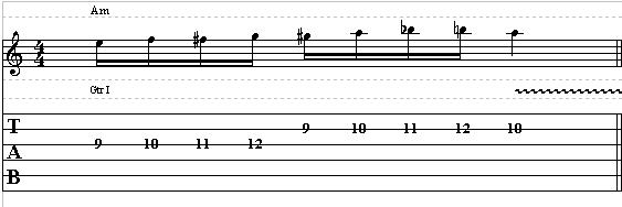 Lead Guitar Lesson on Chromatic Licks – Learn to Play Chromatic Licks on Guitar part 5