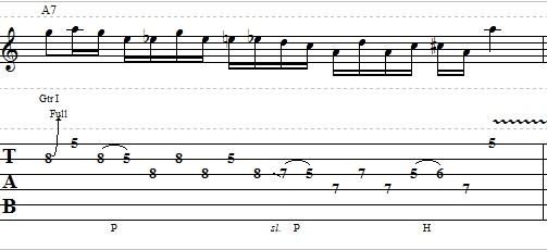 Cool Blues Pentatonic Lick in A7 - Blues Guitar Lesson on Pentatonic Licks