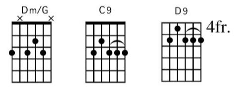 12-bar-blues-guitar-tab_1.png