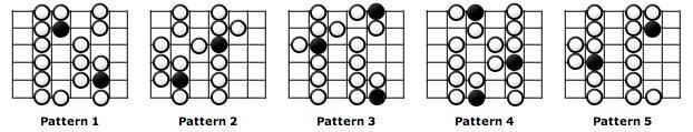 5-Major-Scale-Positions1.jpg