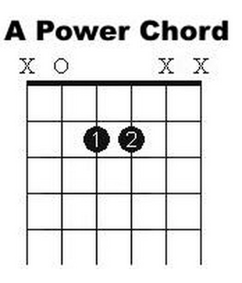 A-Power-Chord.png
