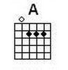 A-chord1.png