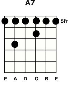 A7-chord.png