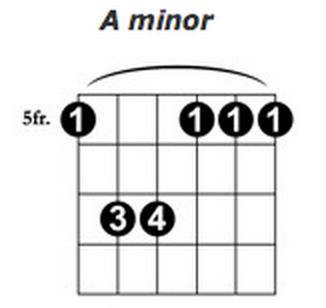 AMinor-Barre-Chord.png
