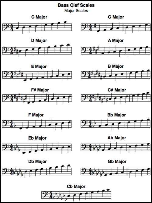 Bass_Scale.png