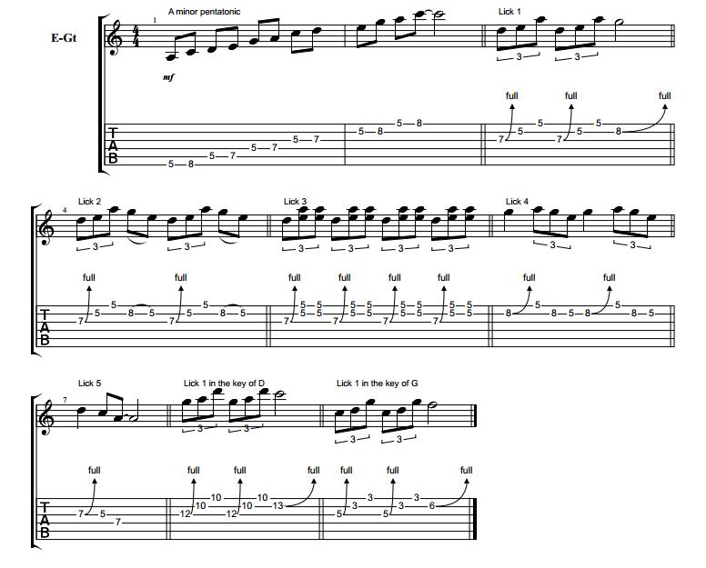 Blues-Guitar-Licks.png