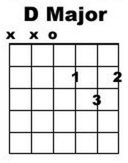 D-Chord.png