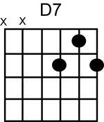 D7-chord-box.jpg