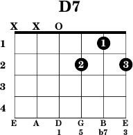 D7chord.png