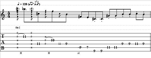 Easy_Blues_Guitar_Lesson_Stevie_Ray_Vaughan_Style_Lick.JPG
