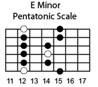 Eminor_pentatonic_scale.png