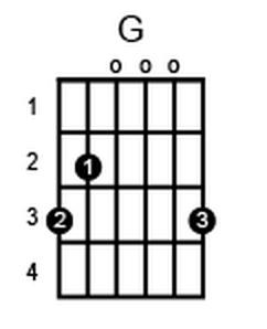 G-chord1.png
