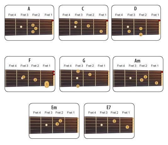 Guitar-chords.jpg