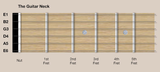 Learn-how-to-play-guitar.png