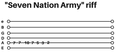 Seven-Nation-Army-Riff.png