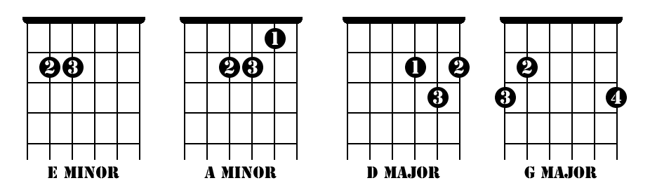 acoustic-guitar-songs-for-beginners_chords.png