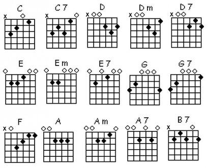 basic_chordsI.jpg