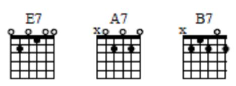 beginner-blues-guitar_chords.png