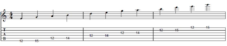 beginner-blues-guitar_scale.png