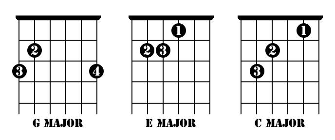 beginning-guitar_chords.png width=