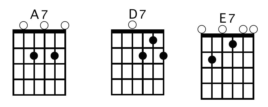 blues-guitar-basics_1.png