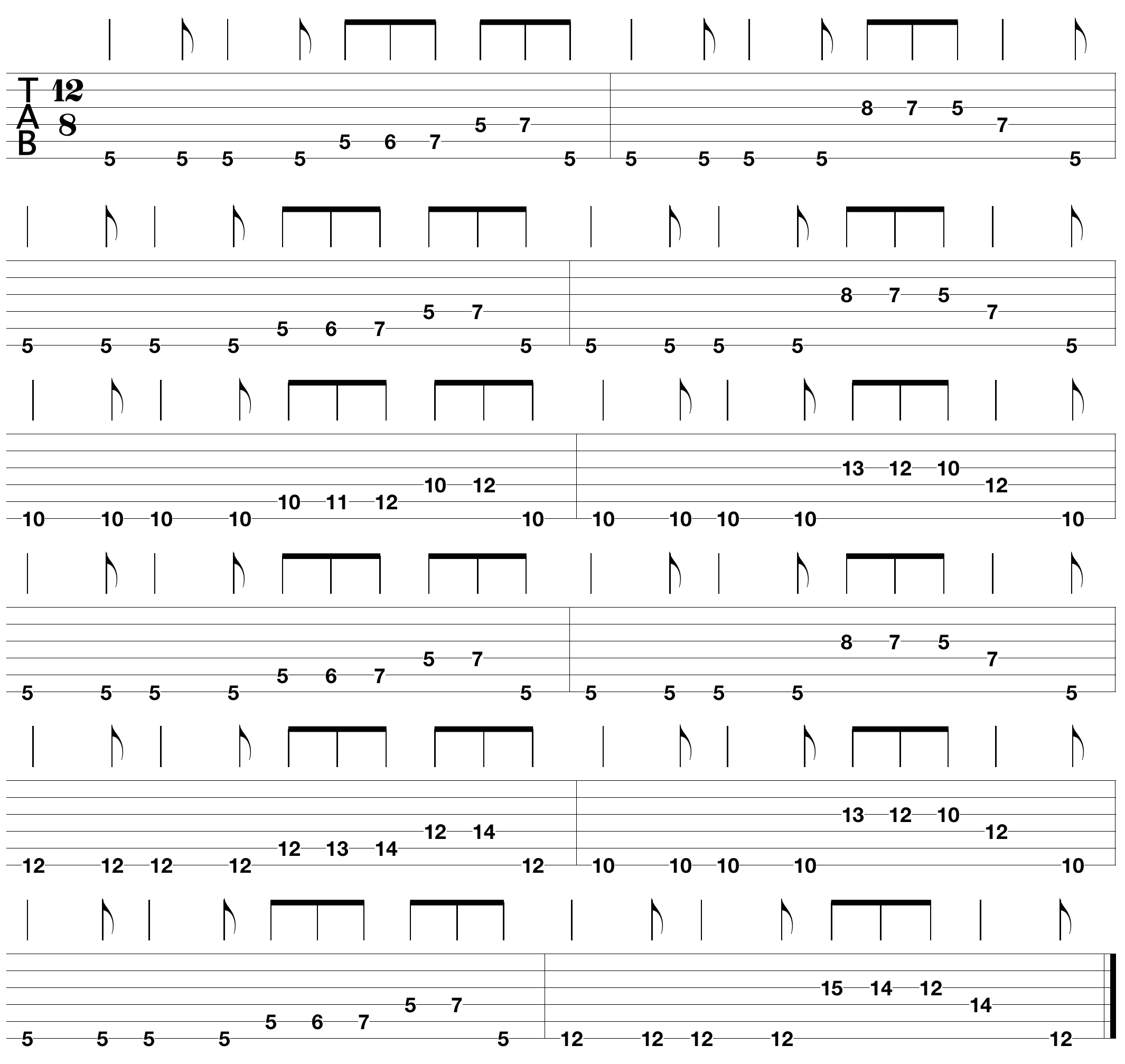 blues-guitar-scales-tabs_3.png