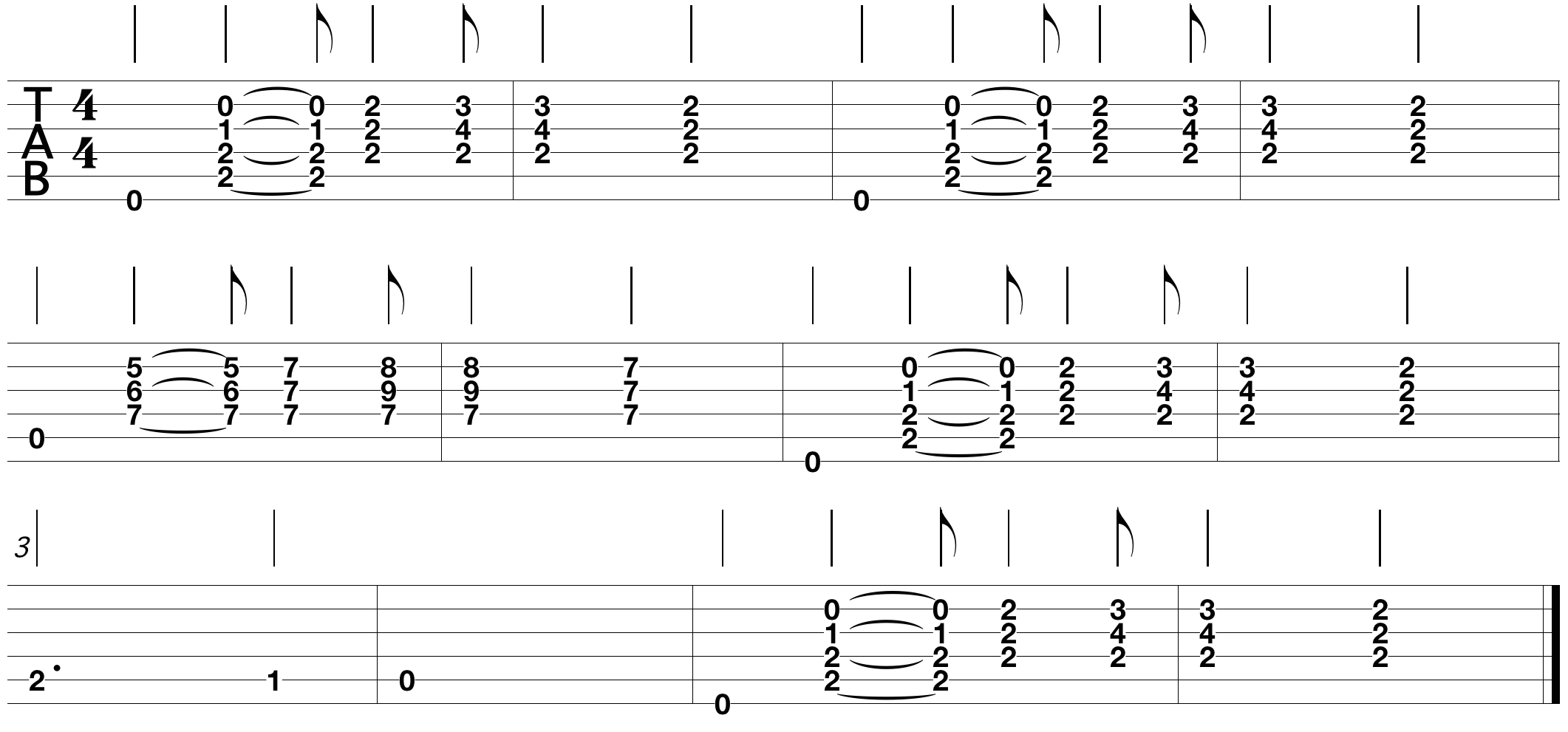 blues-guitar-tabs-for-beginners_3.png