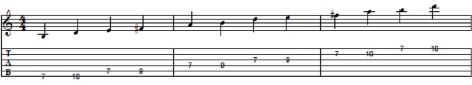 blues-scale-guitar-tab-pentatonic.png