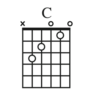 c-chord-open-position.png