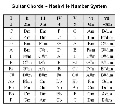 country-guitar-lessons-nasville.png