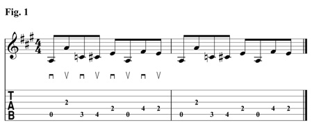 country-guitar-lessons-picking.JPG